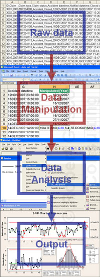 Data Manipulation is the essential link between having data and being able do something useful with it!